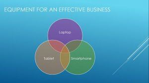 equipment-for-an-effective-business-c
