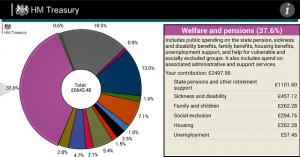 HMRC Personal Tax Summary