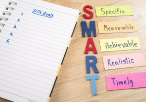 Small business goal setting
